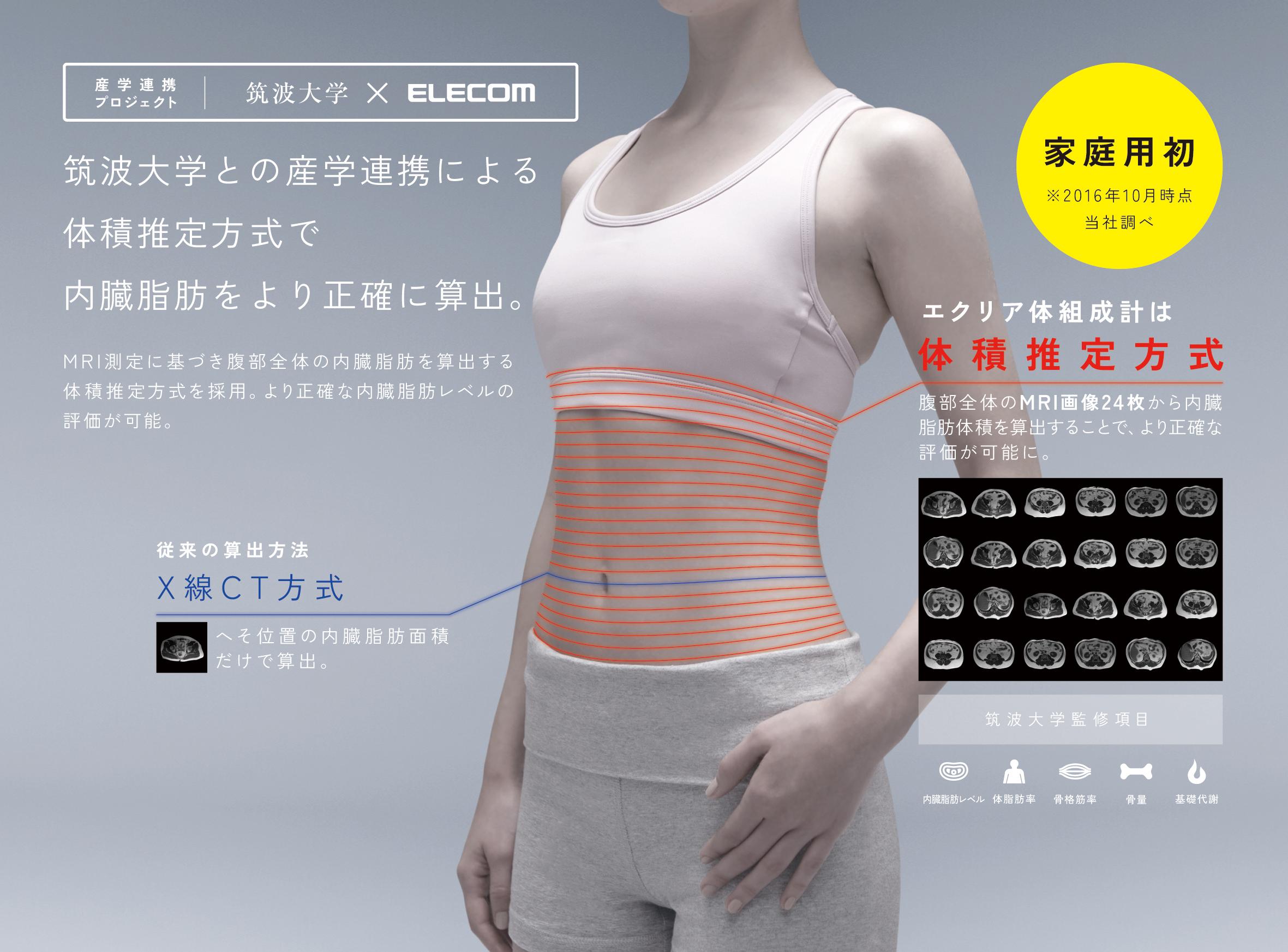産学連携プロジェクト 筑波大学×ELECOM 筑波大学との産学連携による体積推定方式で内臓脂肪をより正確に算出・